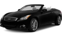 Colors, options and prices for the 2013 Infiniti G37