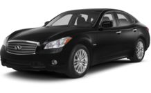 Colors, options and prices for the 2013 Infiniti M35h