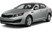 Colors, options and prices for the 2013 Kia Optima