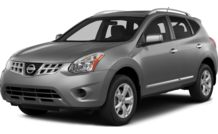 Colors, options and prices for the 2014 Nissan Rogue Select