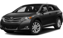 Colors, options and prices for the 2014 Toyota Venza