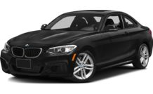 Colors, options and prices for the 2016 BMW 228