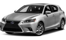 Colors, options and prices for the 2016 Lexus CT 200h