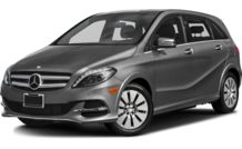 Colors, options and prices for the 2015 Mercedes-Benz B-Class Electric Drive