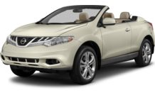 Colors, options and prices for the 2014 Nissan Murano CrossCabriolet