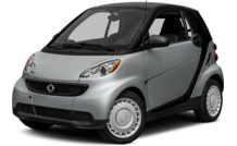 Colors, options and prices for the 2014 smart fortwo
