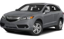 Colors, options and prices for the 2015 Acura RDX