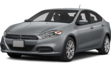 Colors, options and prices for the 2015 Dodge Dart