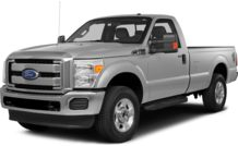 Colors, options and prices for the 2015 Ford F-250