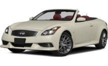Colors, options and prices for the 2015 INFINITI Q60 IPL