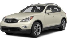 Colors, options and prices for the 2015 Infiniti QX50