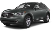 Colors, options and prices for the 2015 Infiniti QX70
