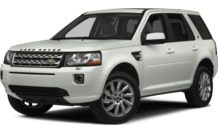 Colors, options and prices for the 2015 Land Rover LR2