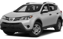 Colors, options and prices for the 2015 Toyota RAV4